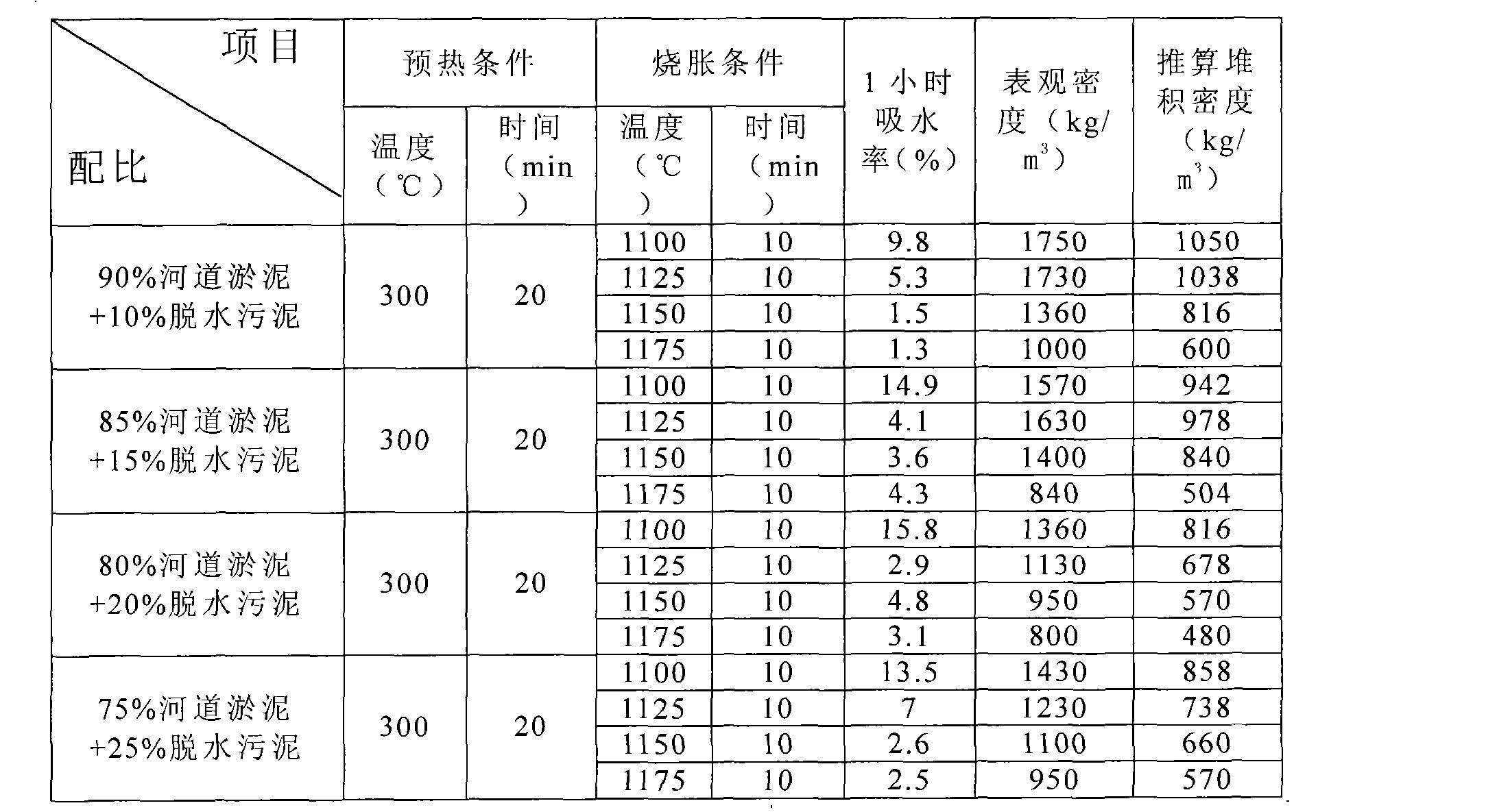 Figure CN101585714BD00051
