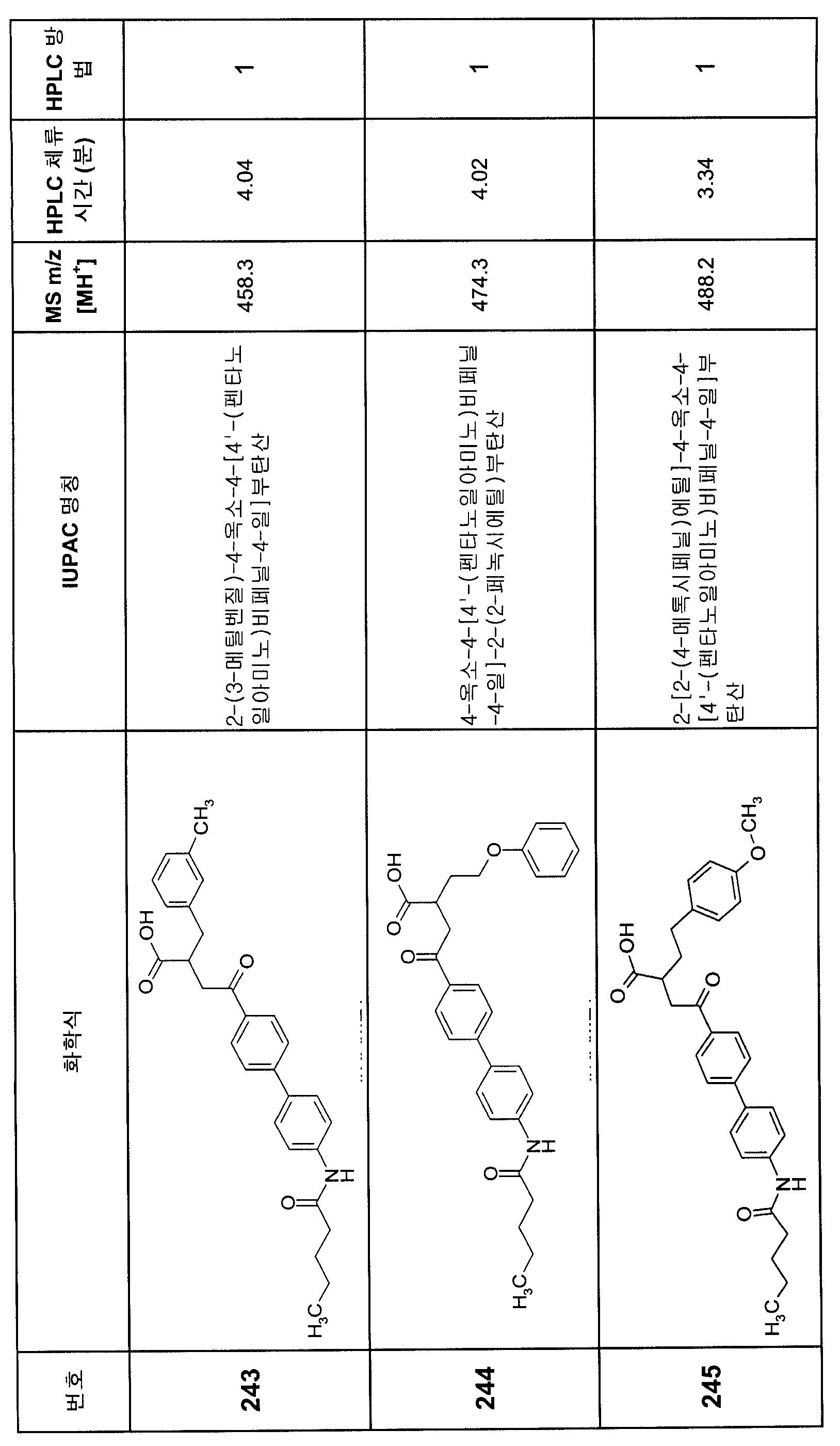 Figure 112007082249387-PCT00221