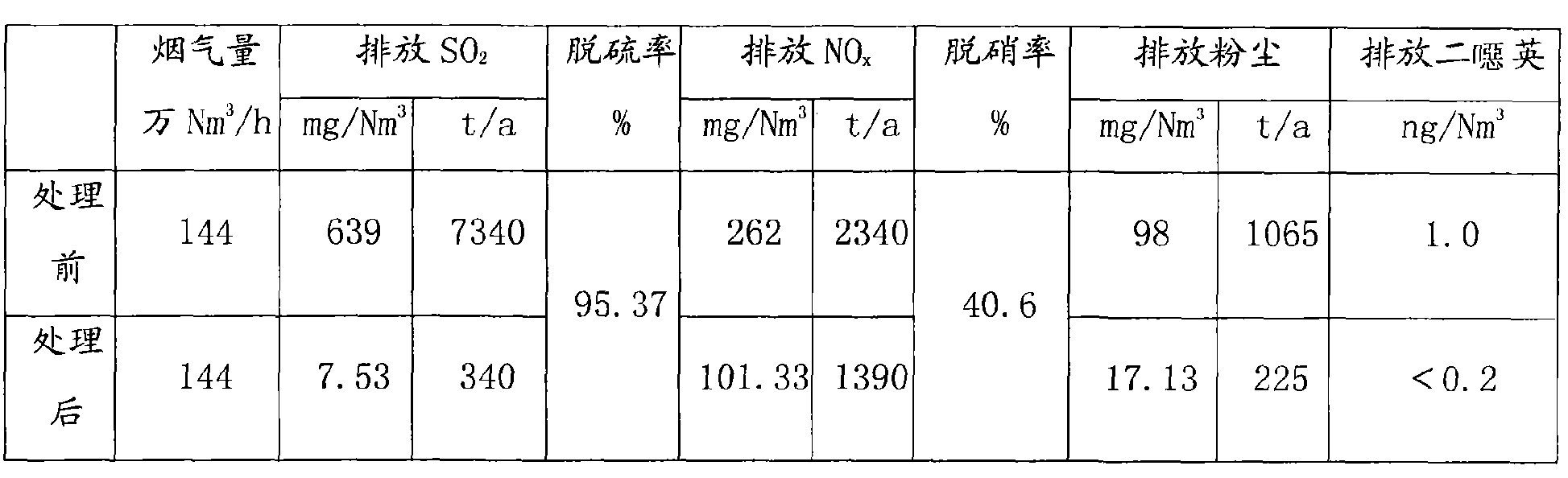 Figure CN102580455AD00141
