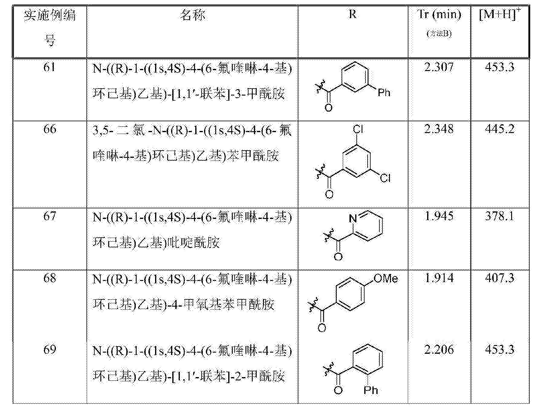 Figure CN106999450AD00731