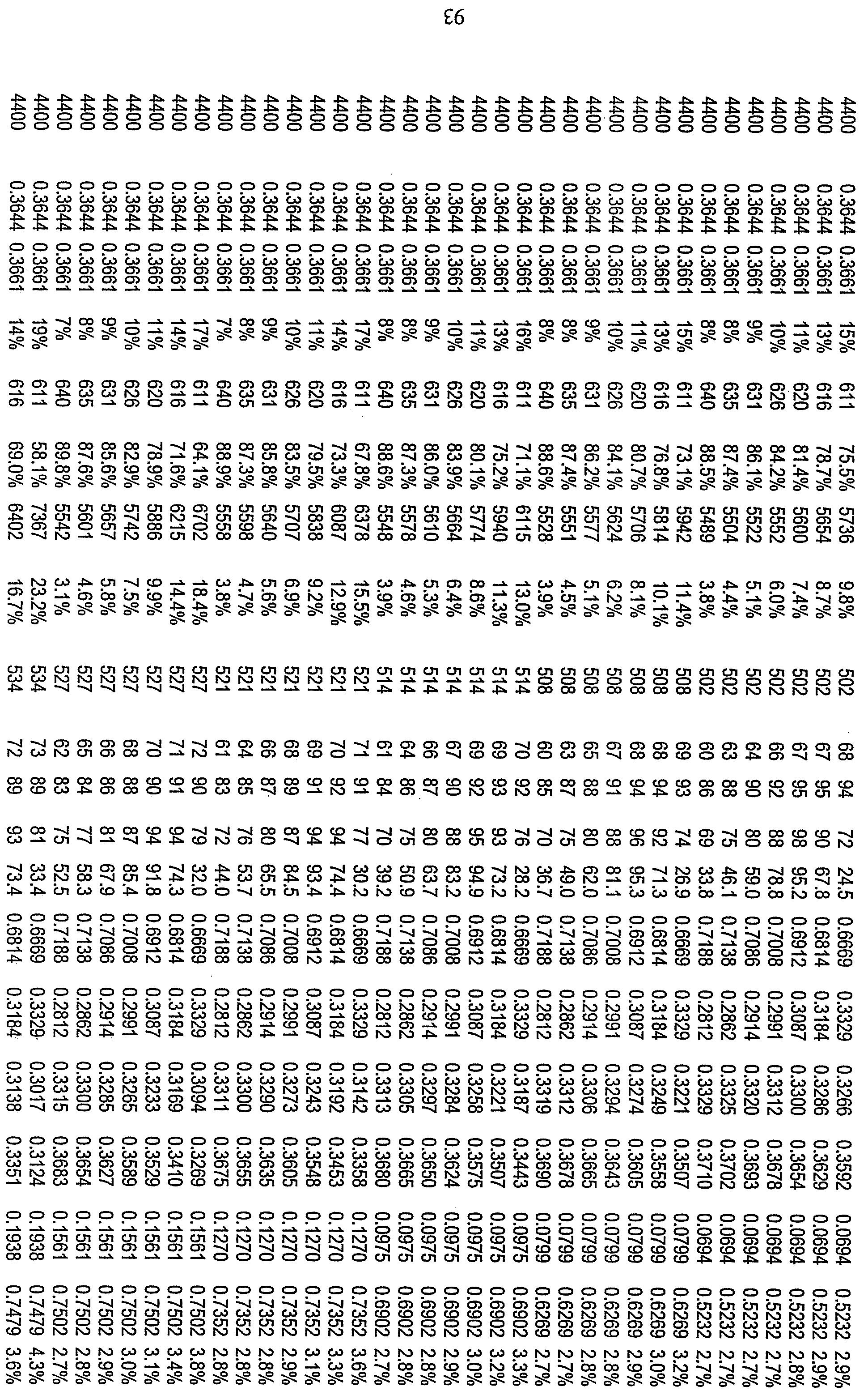 Figure 112010029469117-pct00059