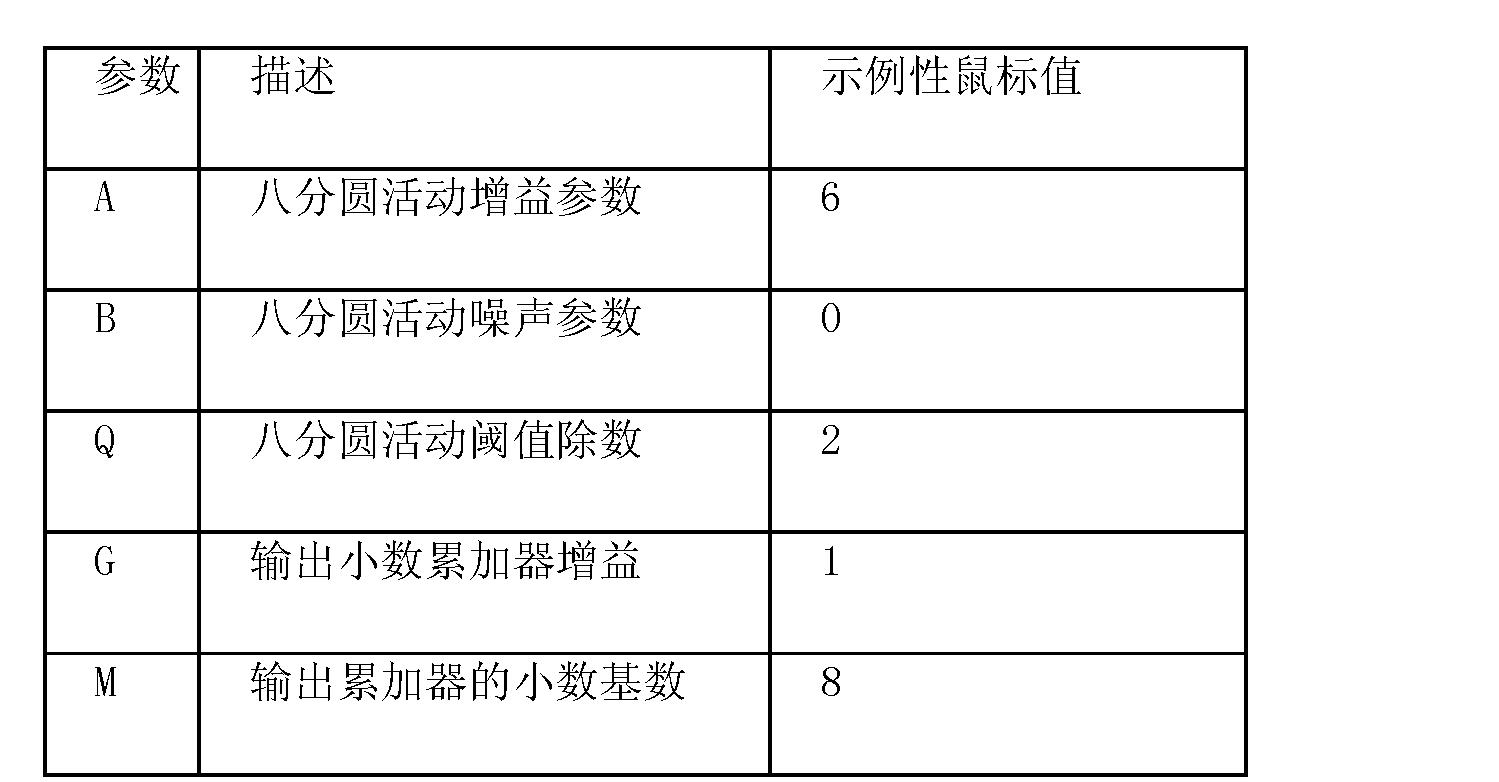 Figure CN101390034BD00271