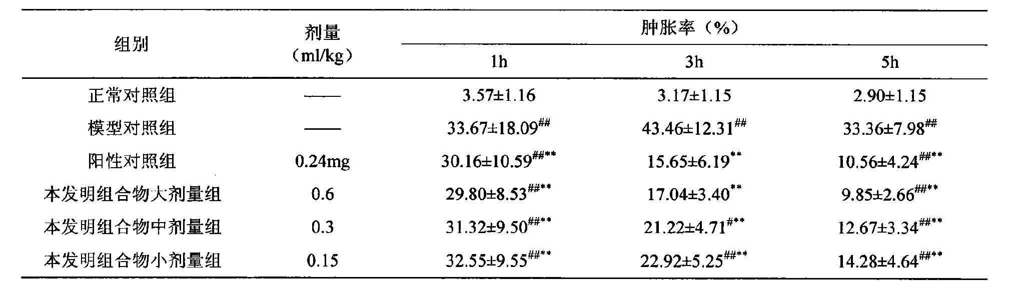 Figure CN104173457AD00111