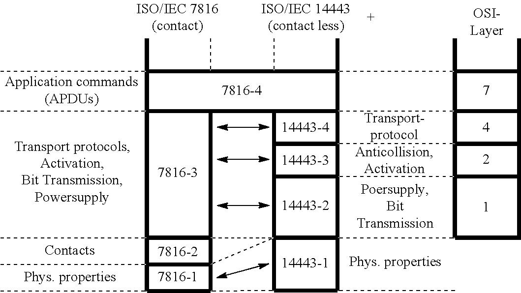 Figure US20130054474A1-20130228-C00001
