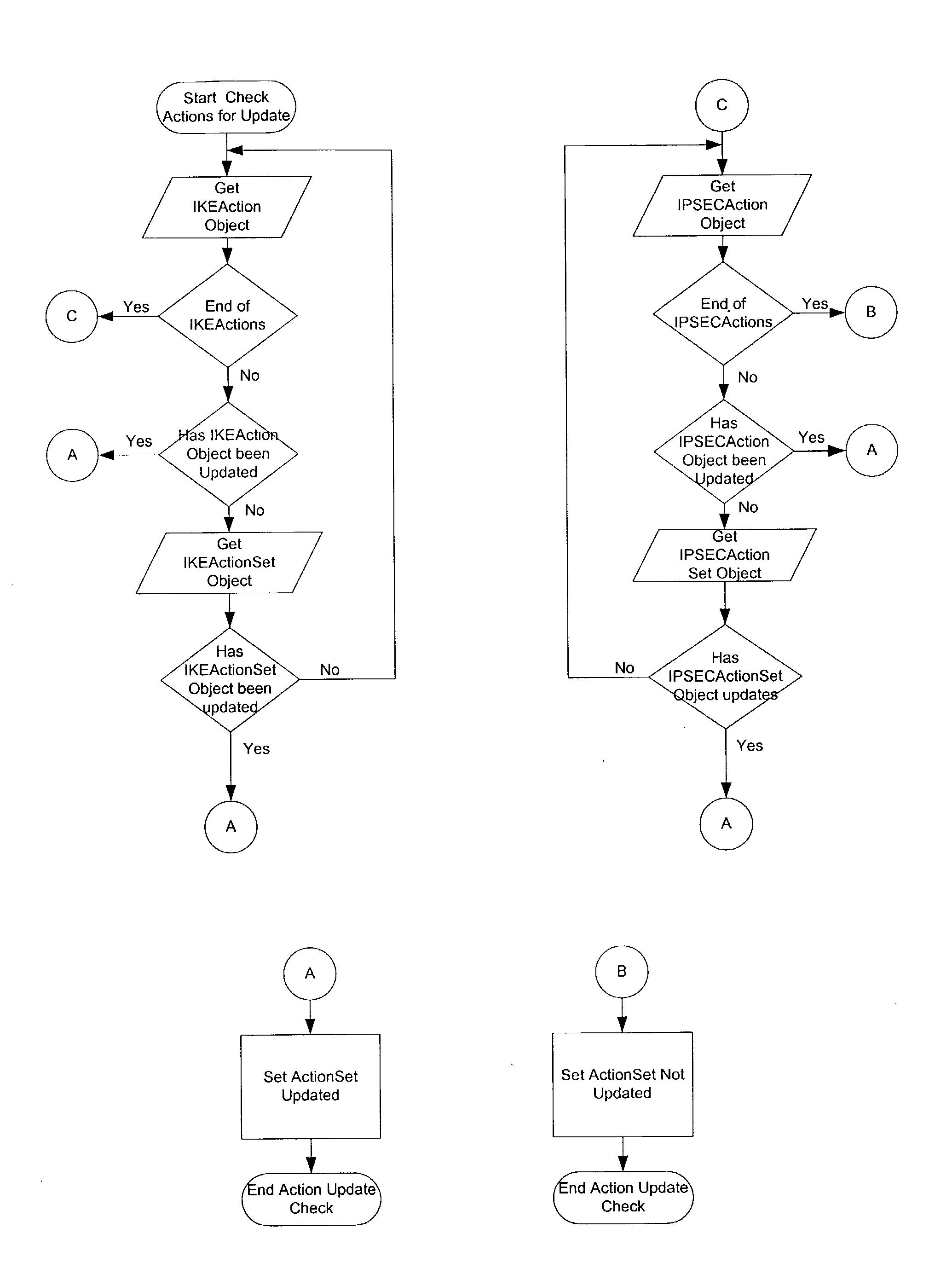 Figure US20030154404A1-20030814-P00035