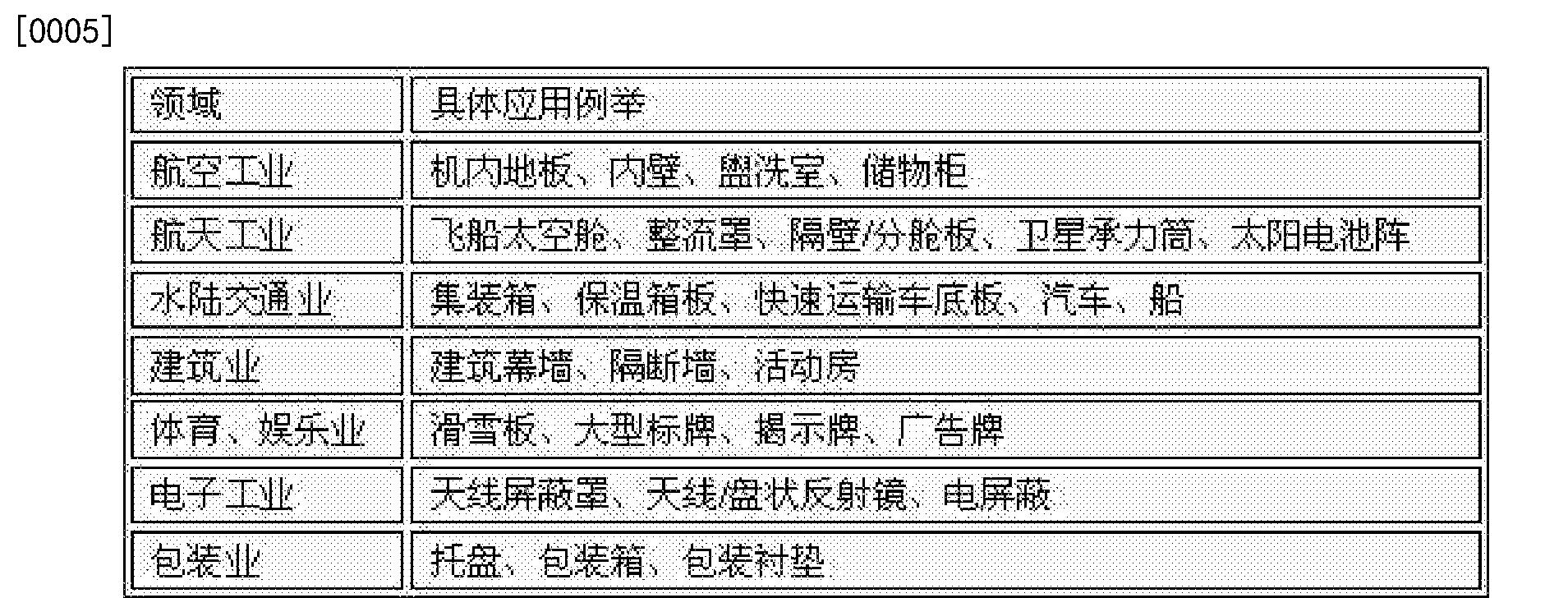 Figure CN103737946BD00031