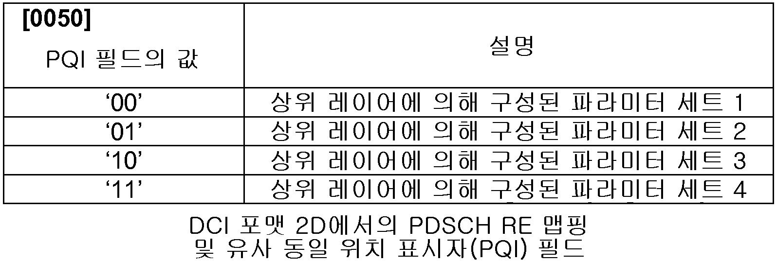 Figure 112015019303770-pct00016