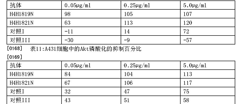 Figure CN103917562BD00321