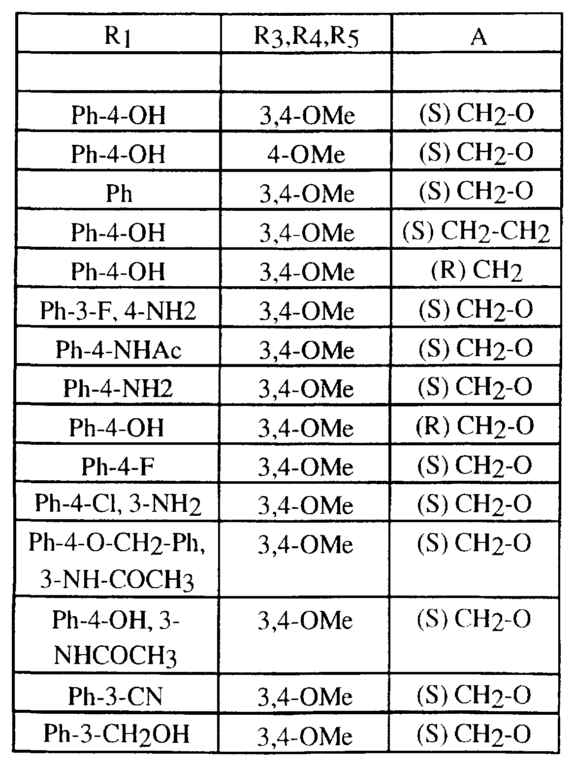 Figure imgf000119_0002