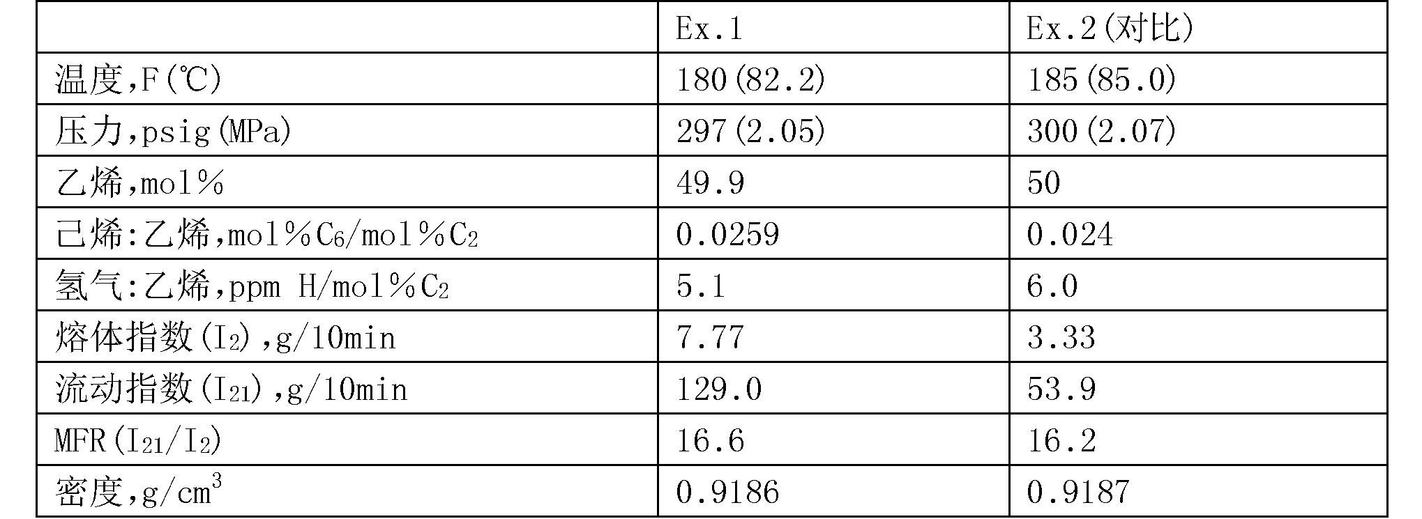 Figure CN105209505BD00151