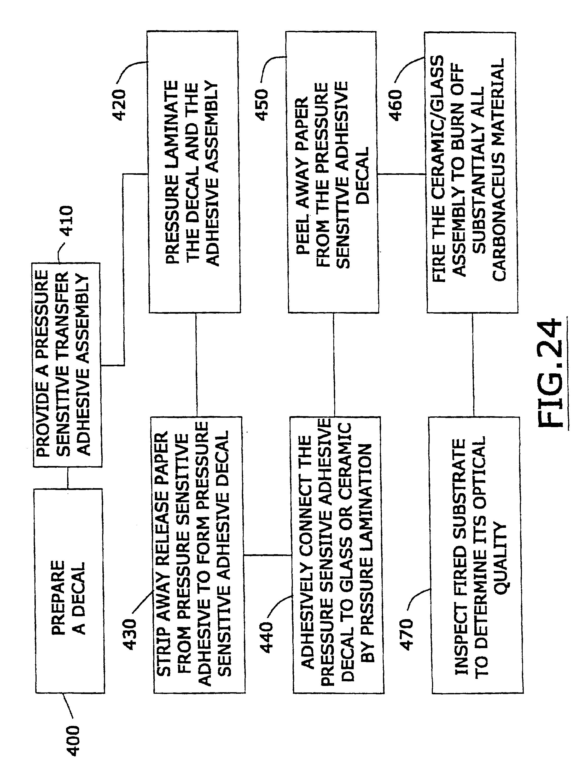 US6766734B2 - Transfer sheet for ceramic imaging - Google