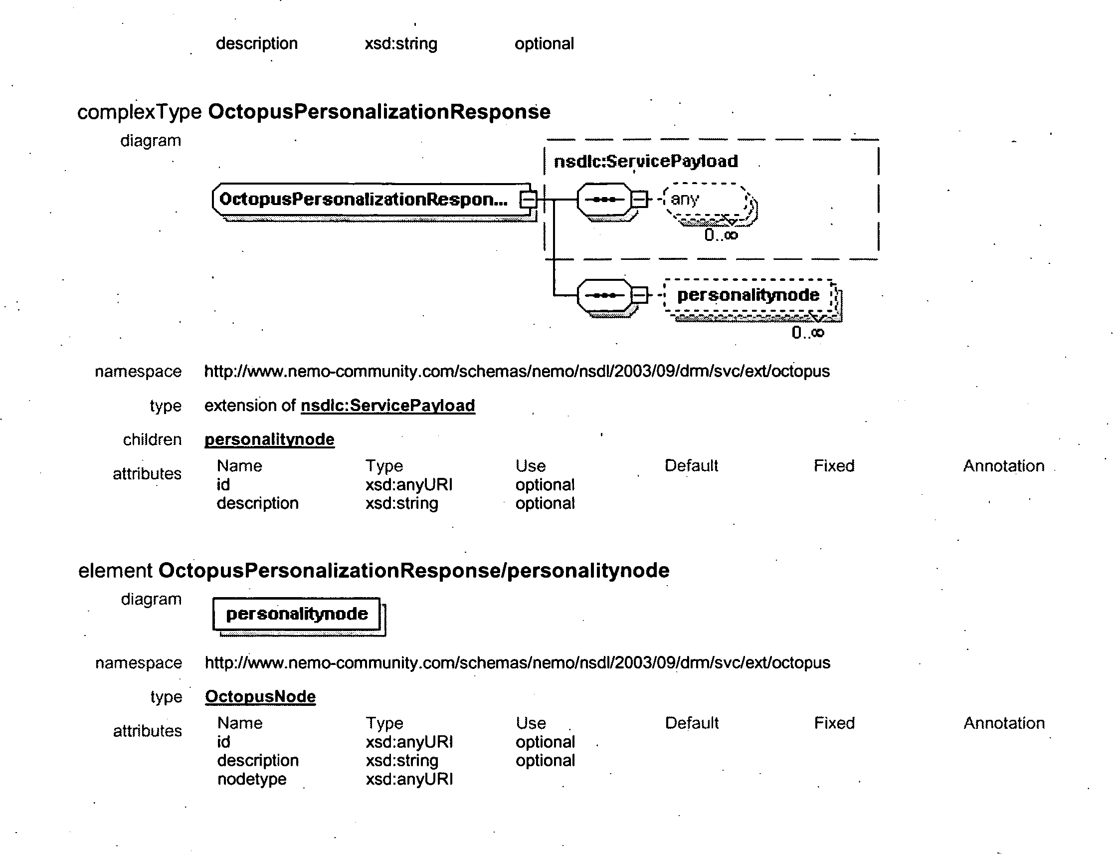 Figure US20050027871A1-20050203-P00041