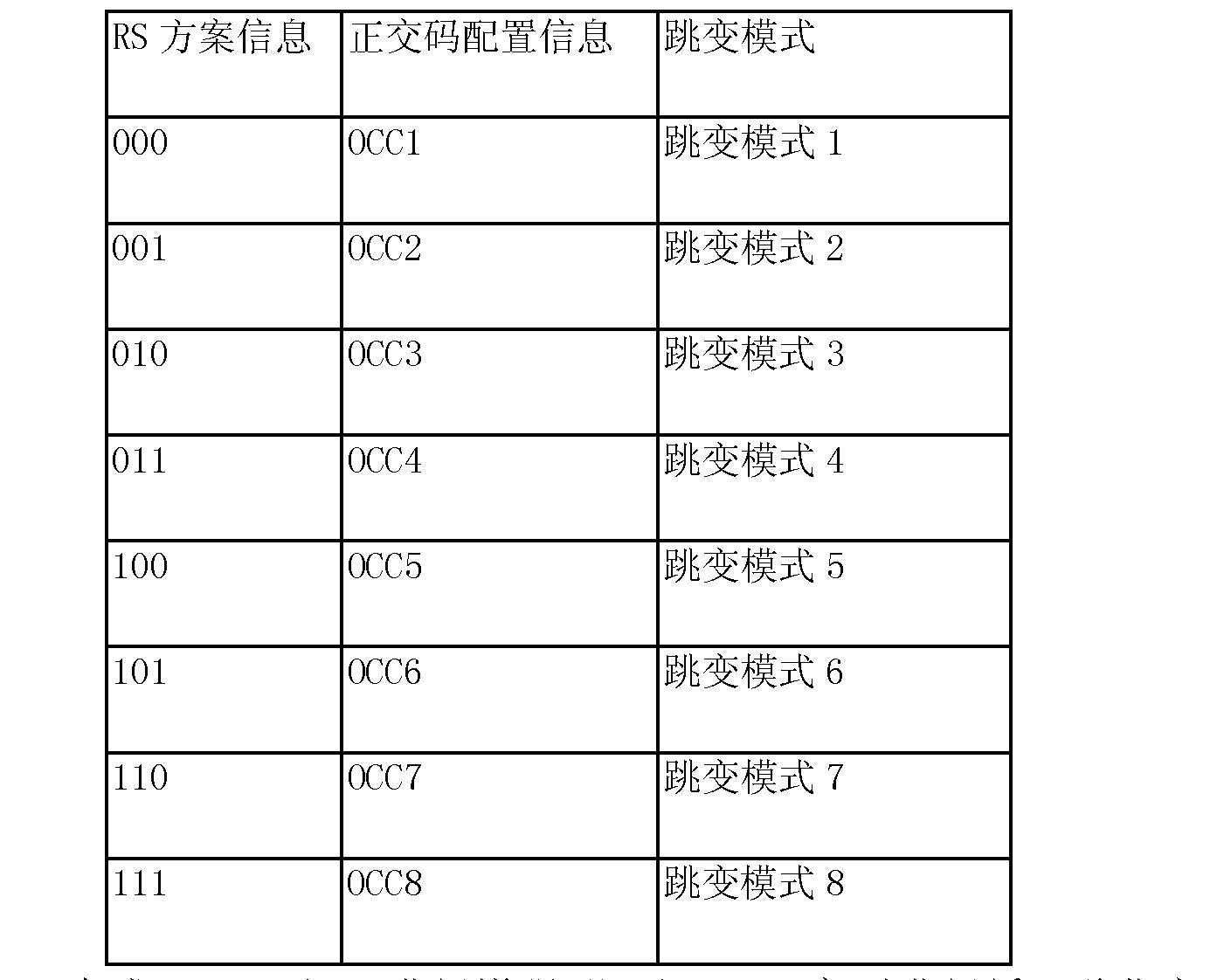 Figure CN102215057BD00111