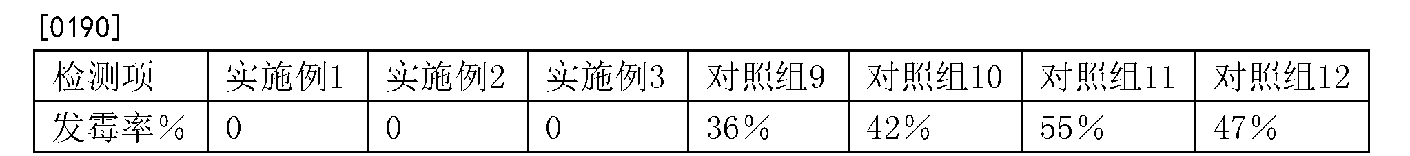 Figure CN108522121AD00171