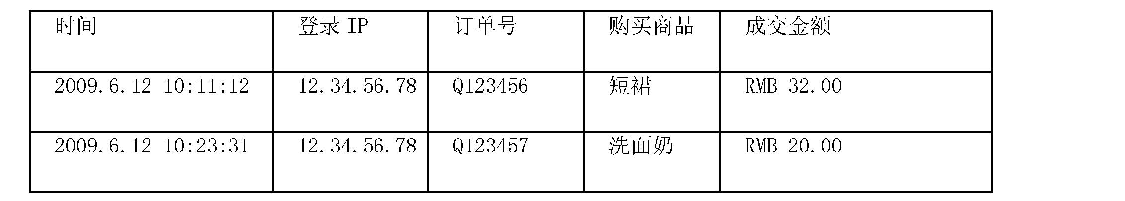 Figure CN101996215BD00112
