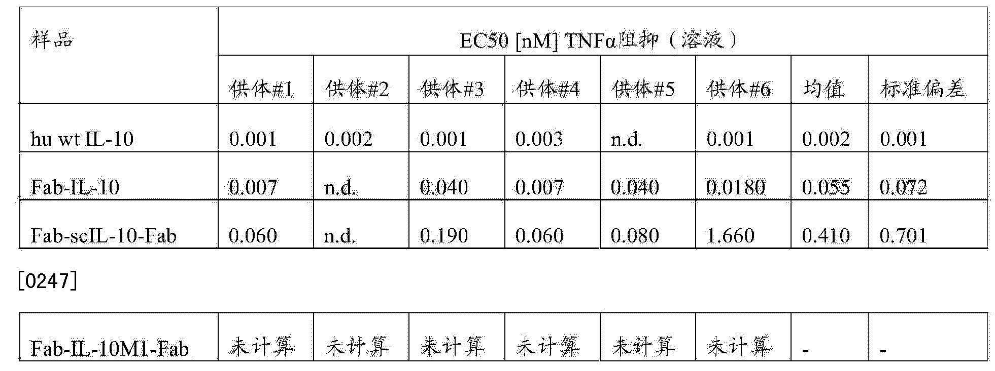 Figure CN104540848AD00461