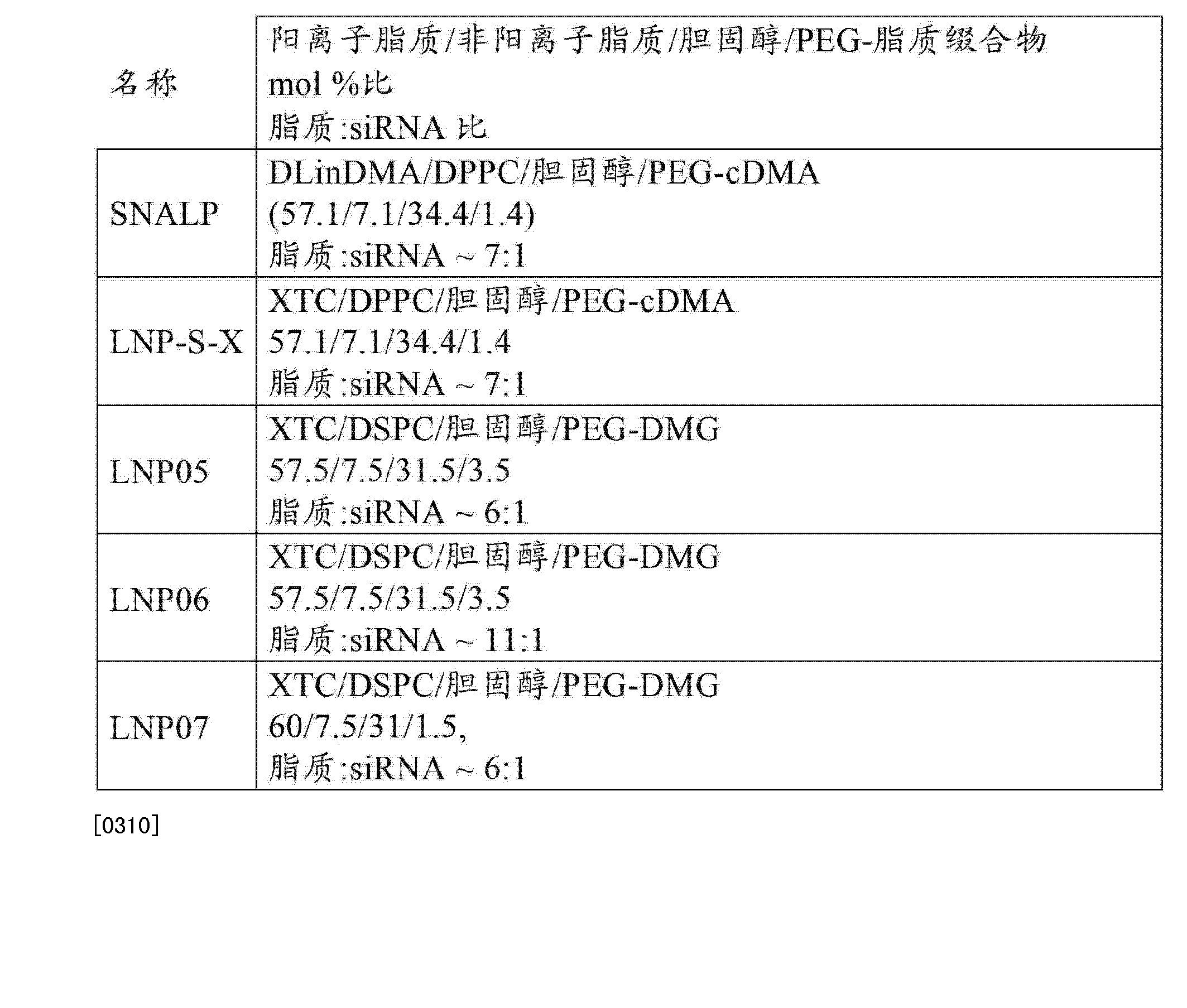 Figure CN104922699AD00451