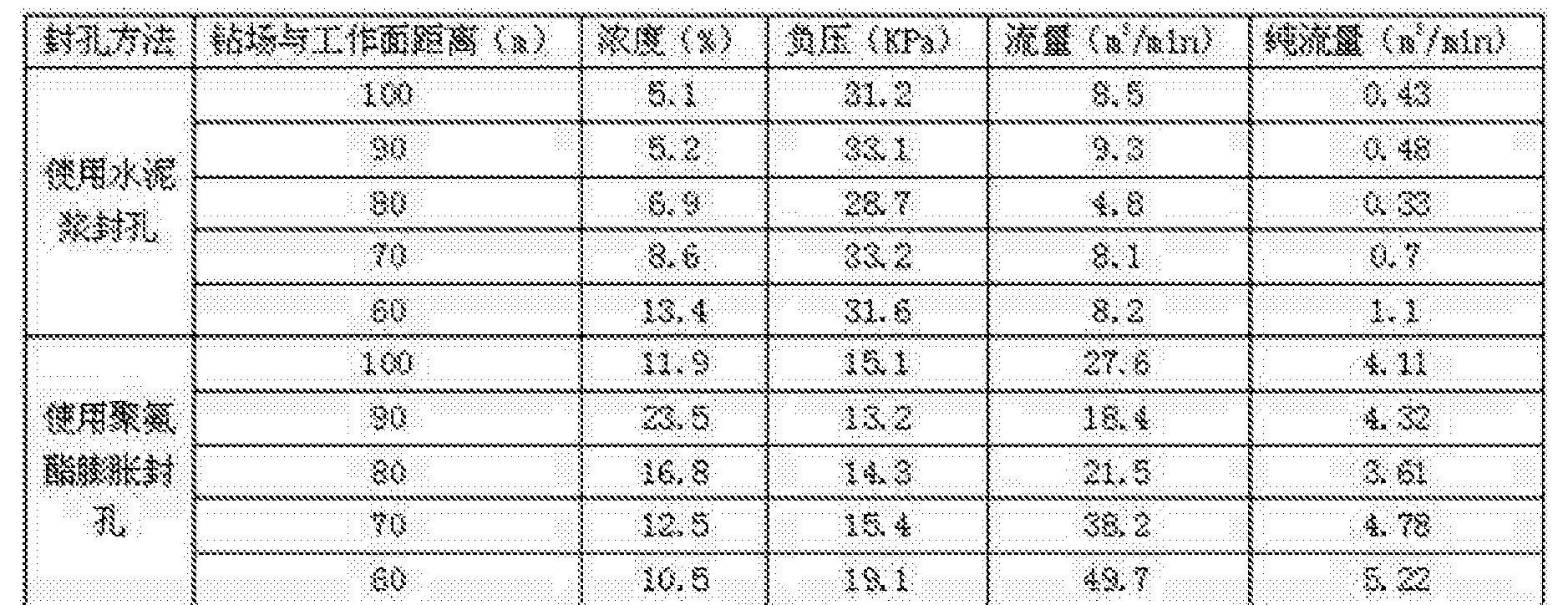 Figure CN205477518UD00061