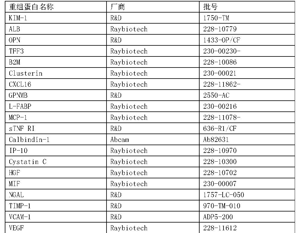 Figure CN104569417BD00091