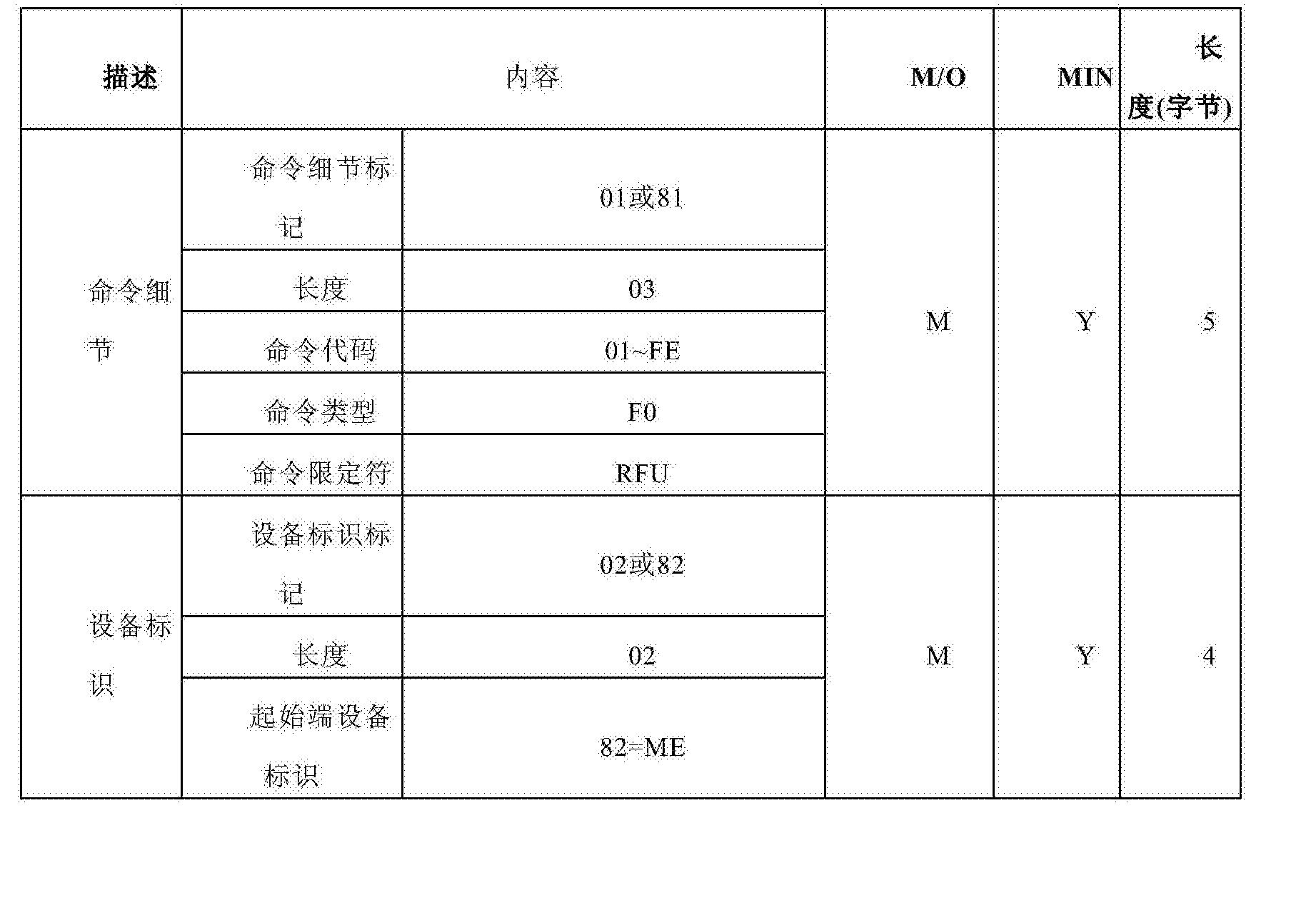 Figure CN106412296AD00081