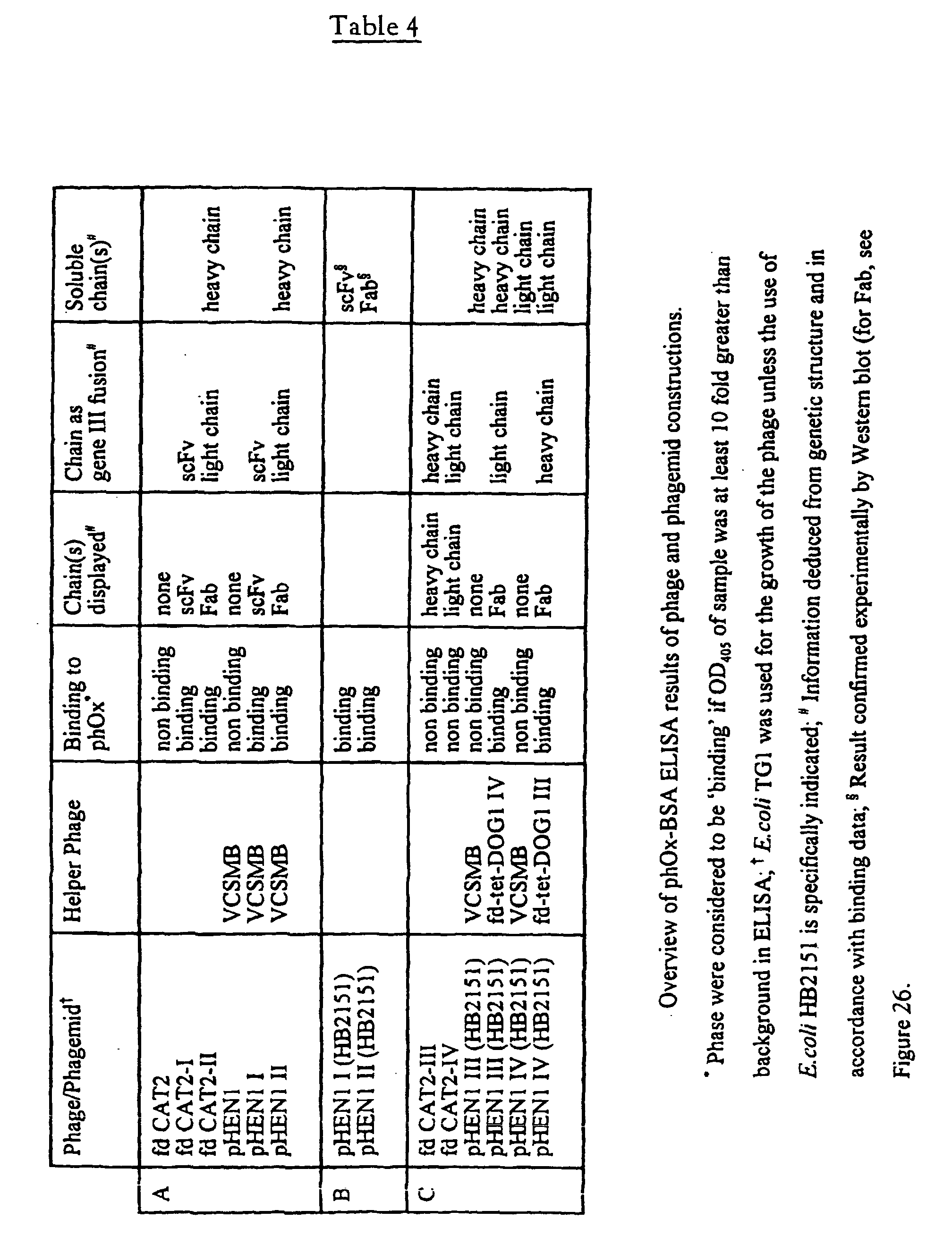 EP B2 METHODS FOR PRODUCING FUNCTIONAL SINGLE CHAIN Fv