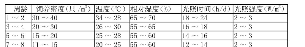 Figure CN101982068AD00061