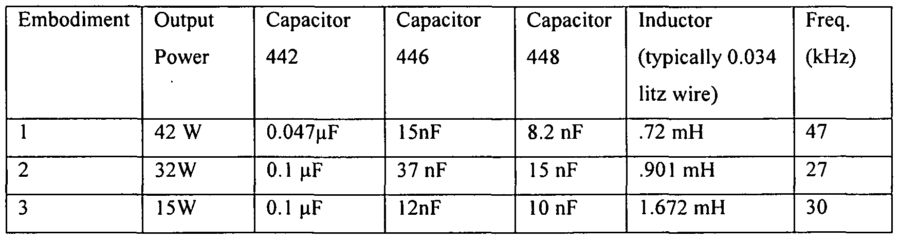 Wo2009099645a1 Energy Savings Circuitry For A Lighting Ballast Electronic Choke Circuit Diagram 40w Tube Light Figure Imgf000019 0001