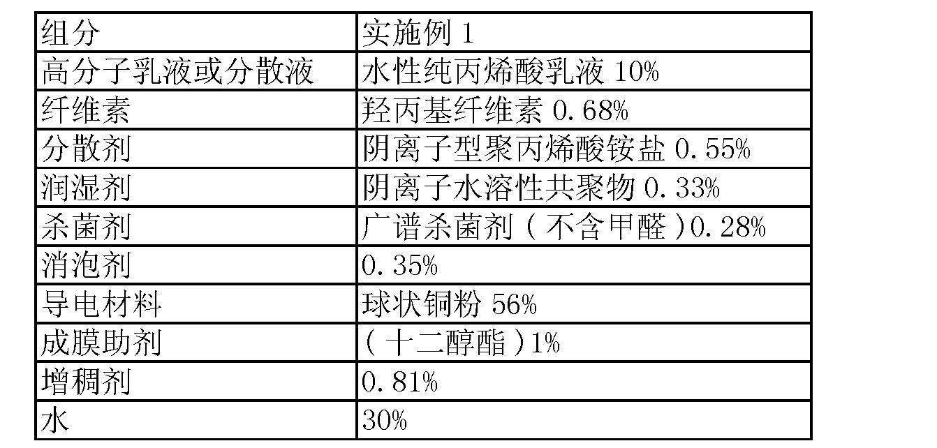 Figure CN103073953AD00071