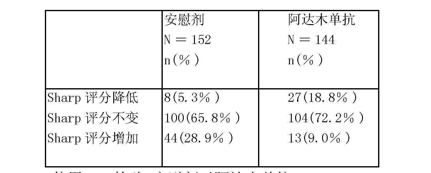 Figure CN101500607BD00331