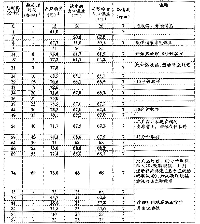 Figure CN102743355BD01071