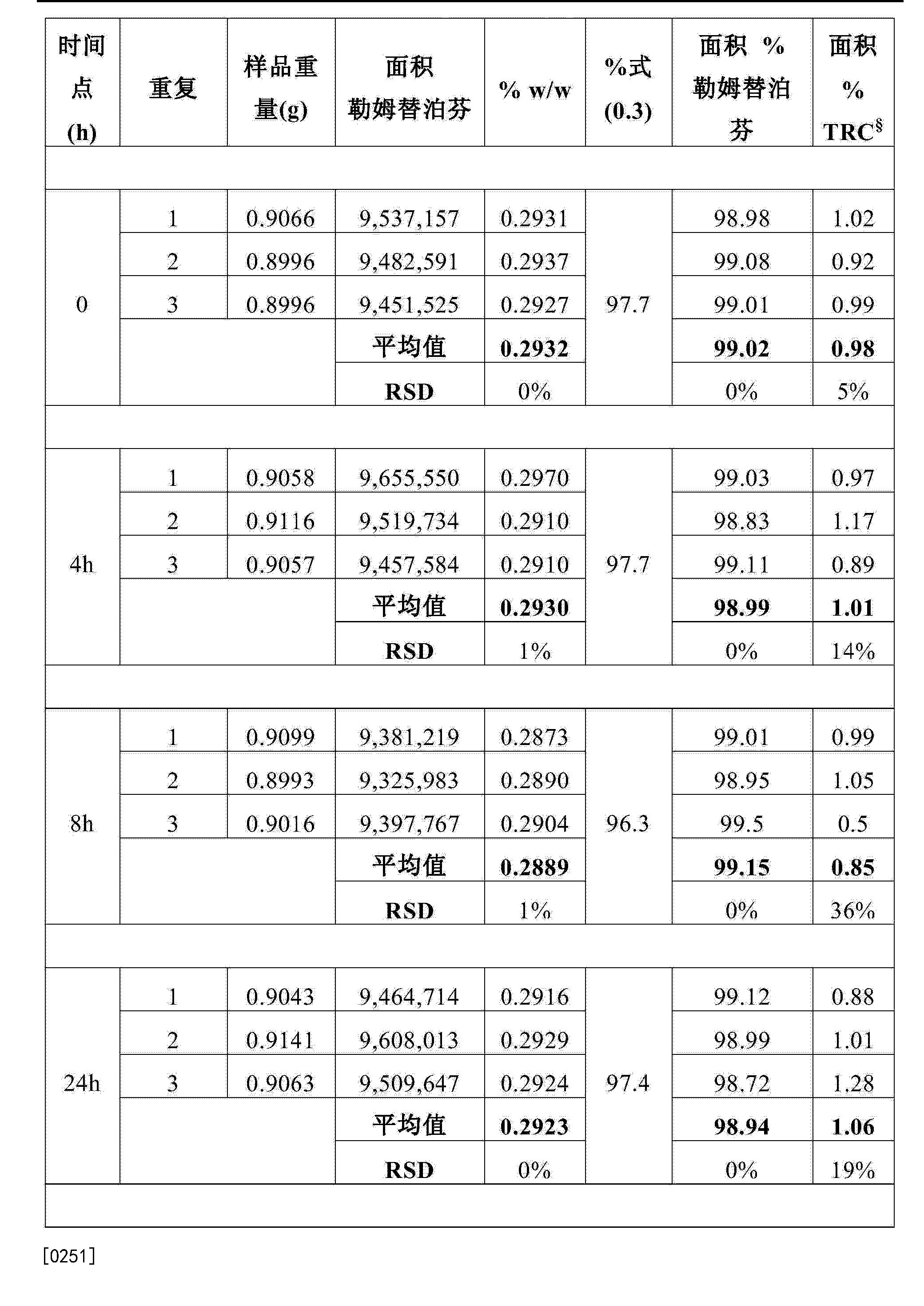 Figure CN104703624AD00461