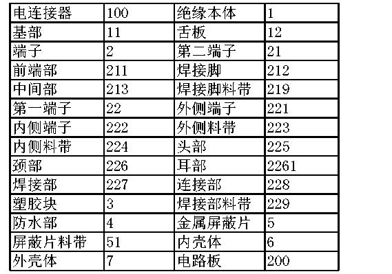 Figure CN105406241AD00041