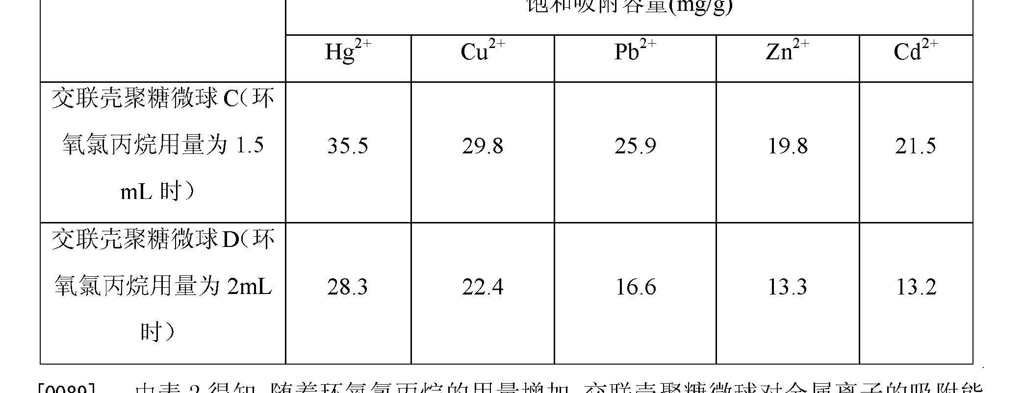 Figure CN102614850BD00091