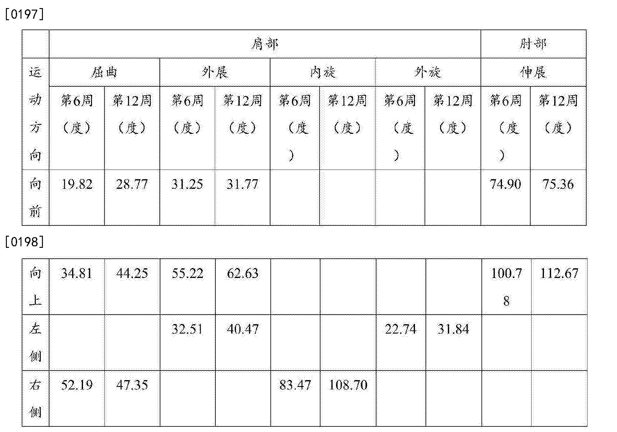 Figure CN105120945BD00261