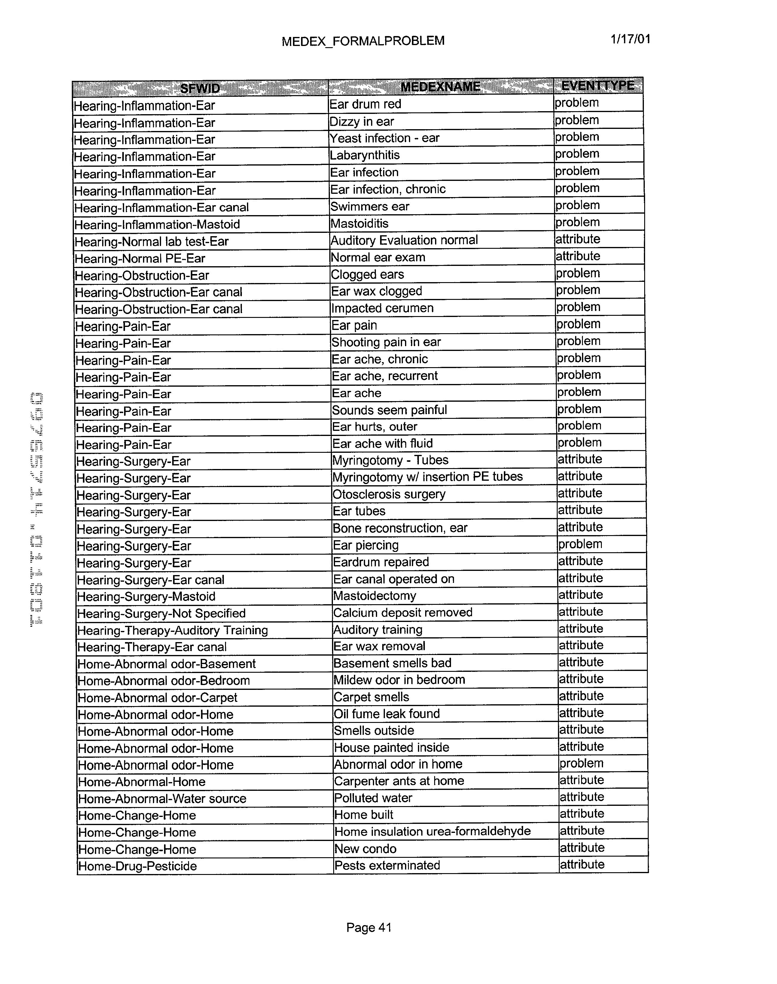 Figure US20030061072A1-20030327-P00770