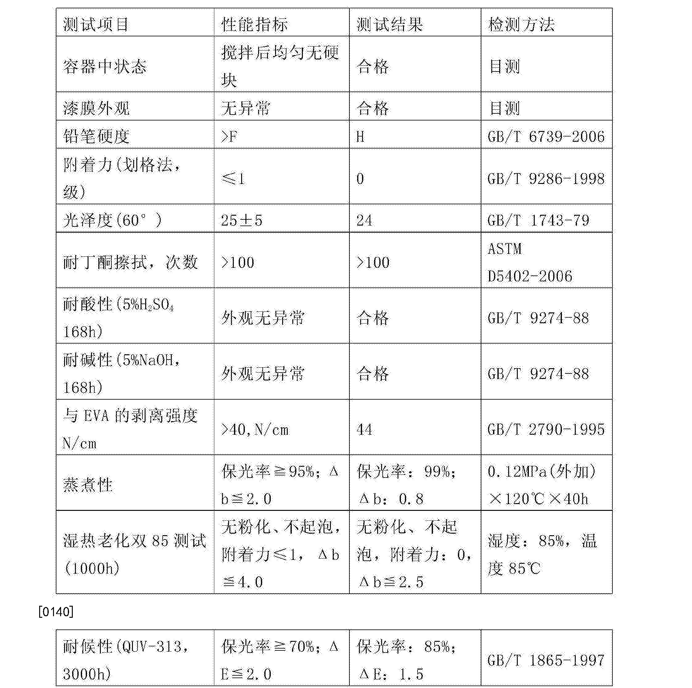 Figure CN104559617BD00171