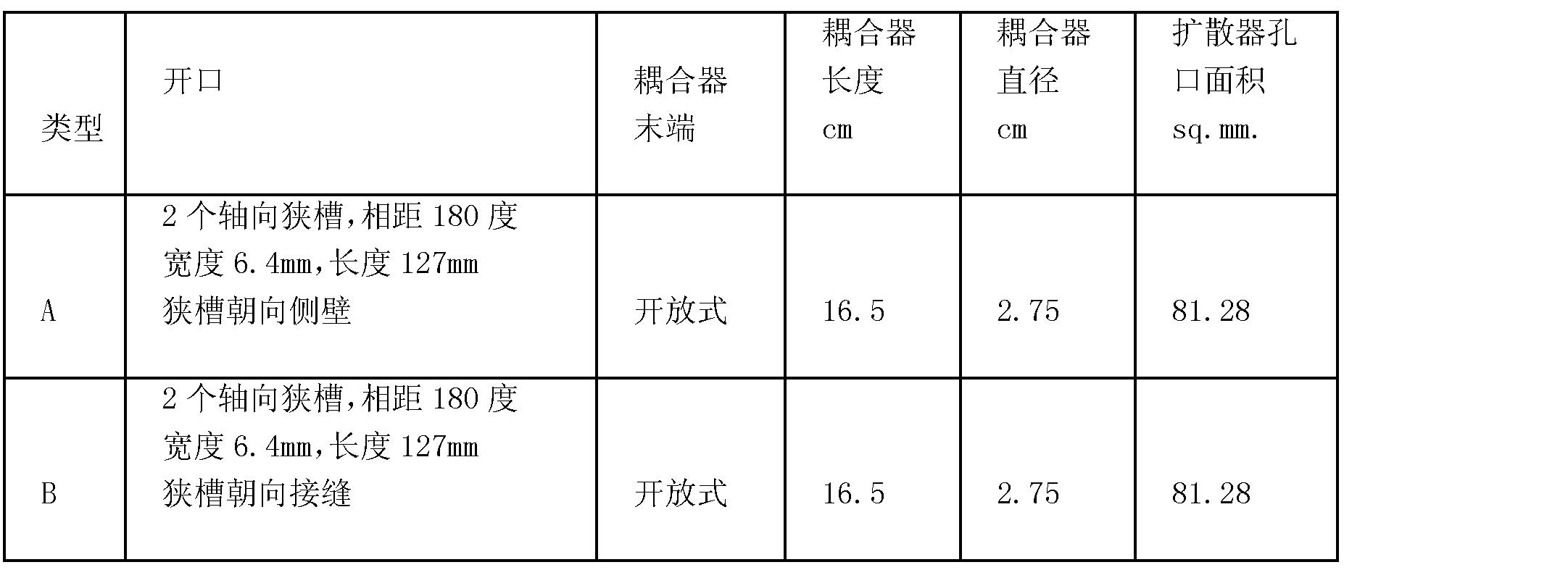 Figure CN101821057BD00172