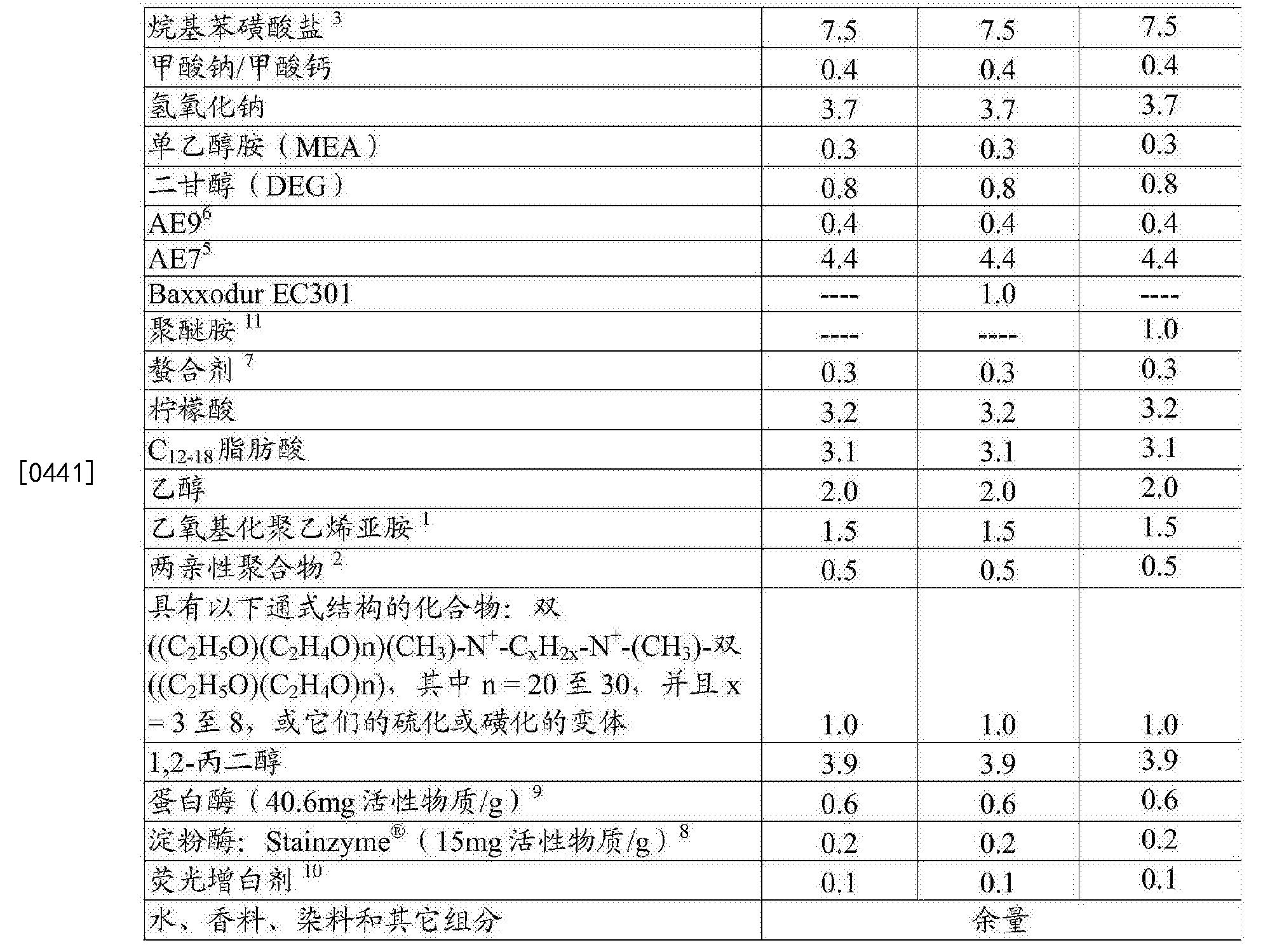Figure CN105492587BD00451