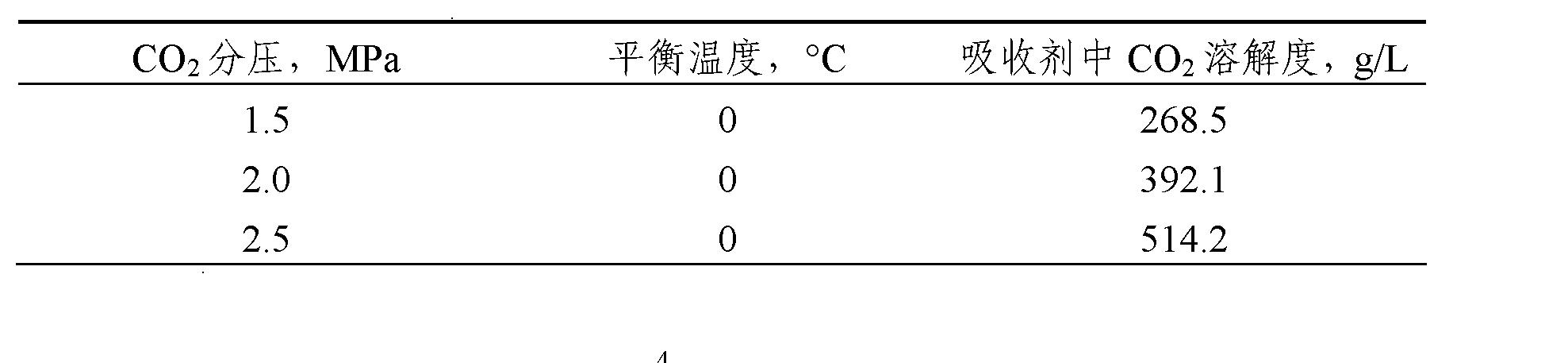 Figure CN102151458AD00041