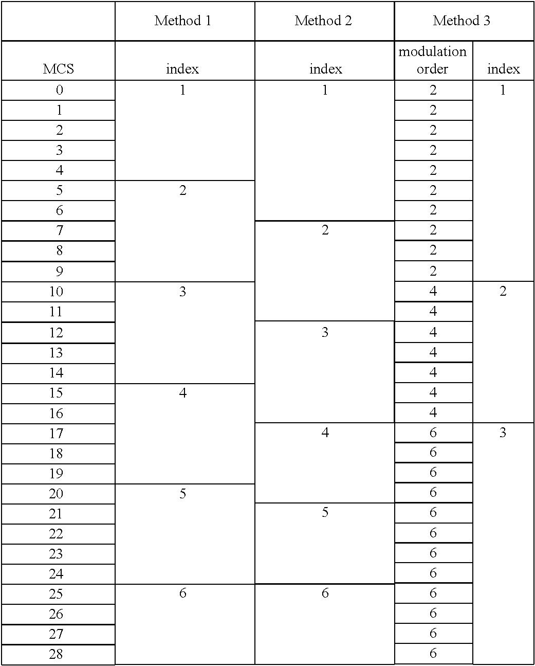 Figure US20170127402A1-20170504-C00001