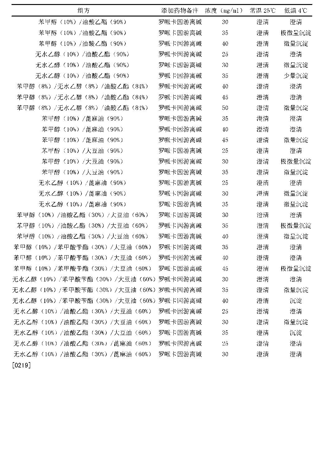 Figure CN103142458BD00151