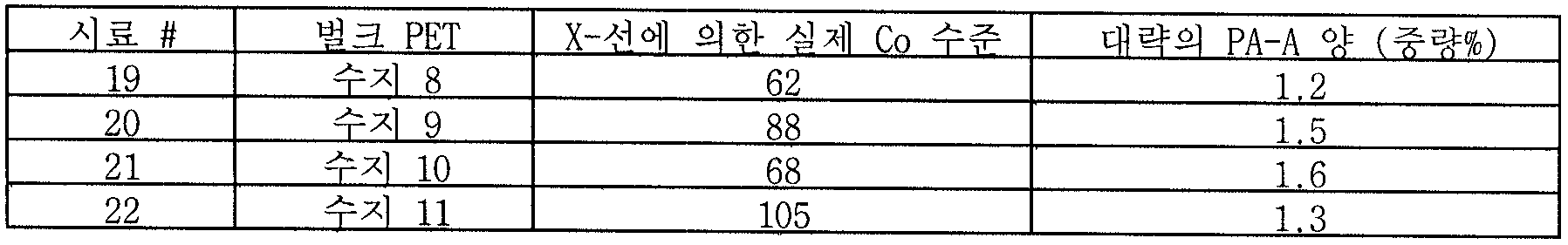 Figure 112007041122157-PCT00010
