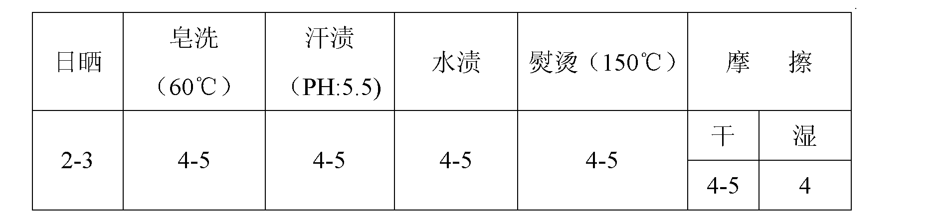 Figure CN102080334BD00061