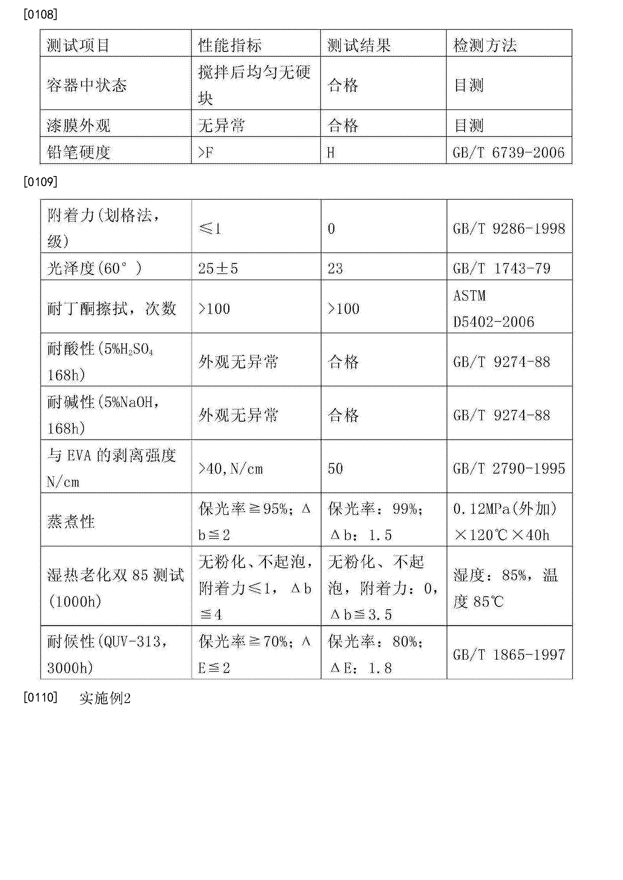 Figure CN104559617BD00111