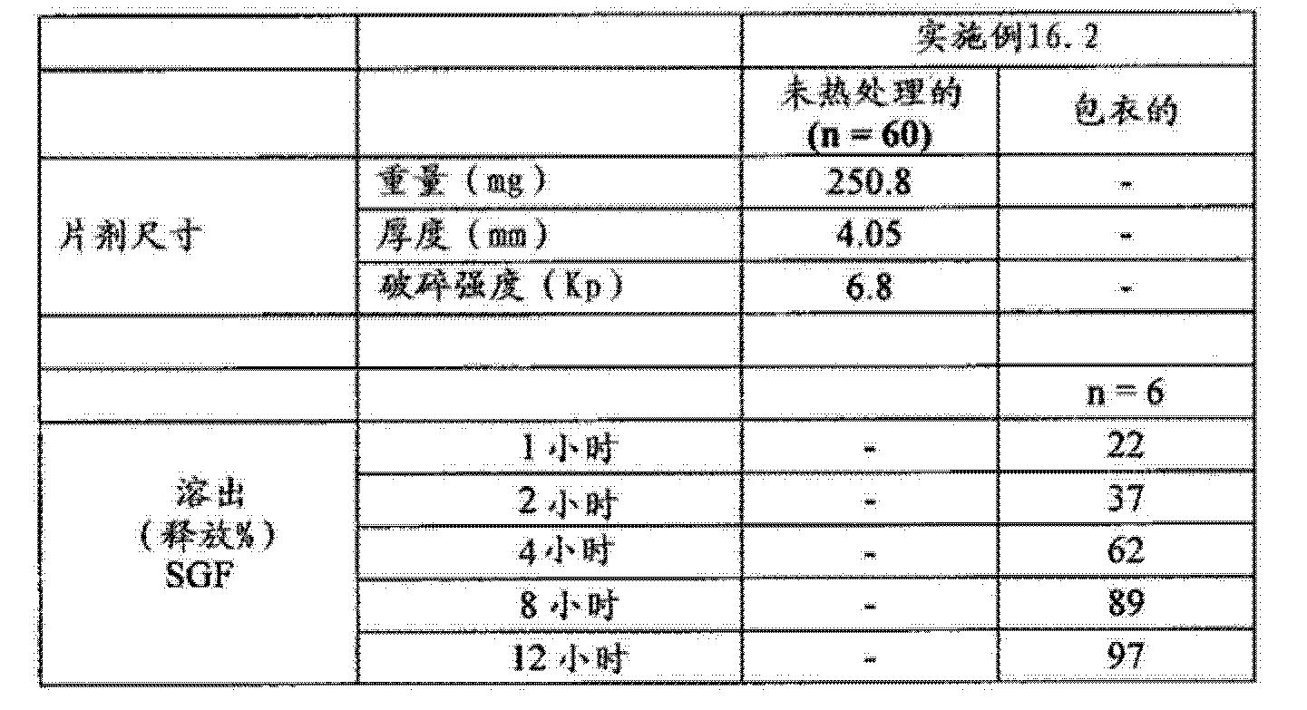 Figure CN102743355BD01241