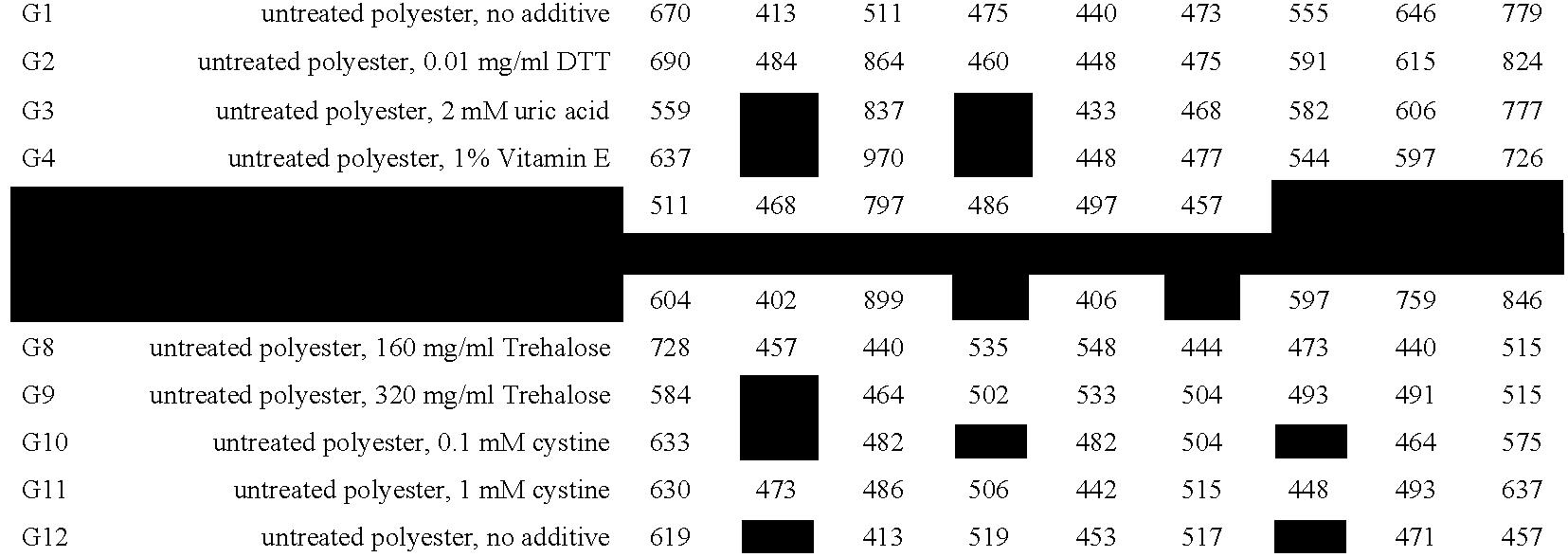 Figure US20060014177A1-20060119-C00003