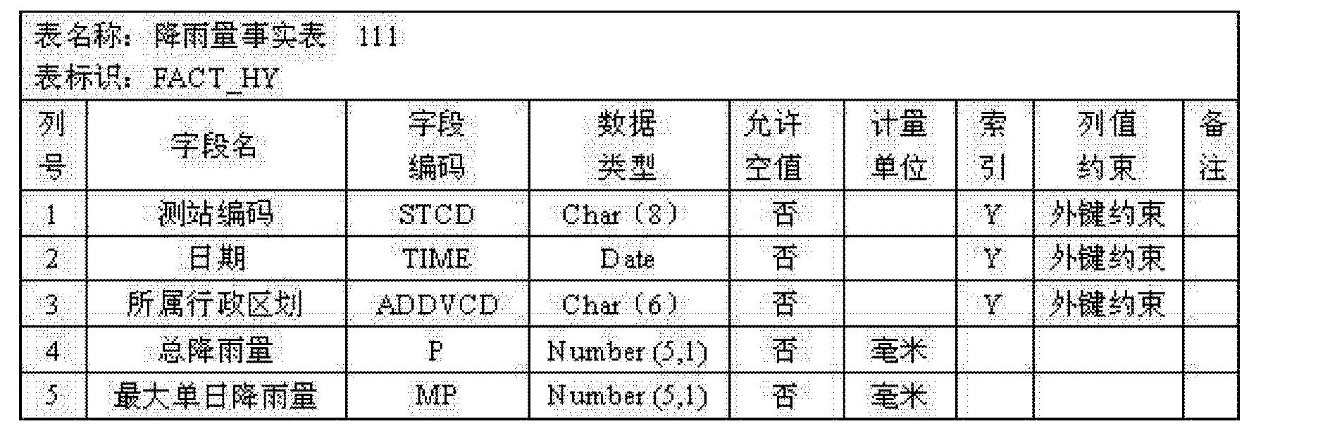 Figure CN103399925AD00071