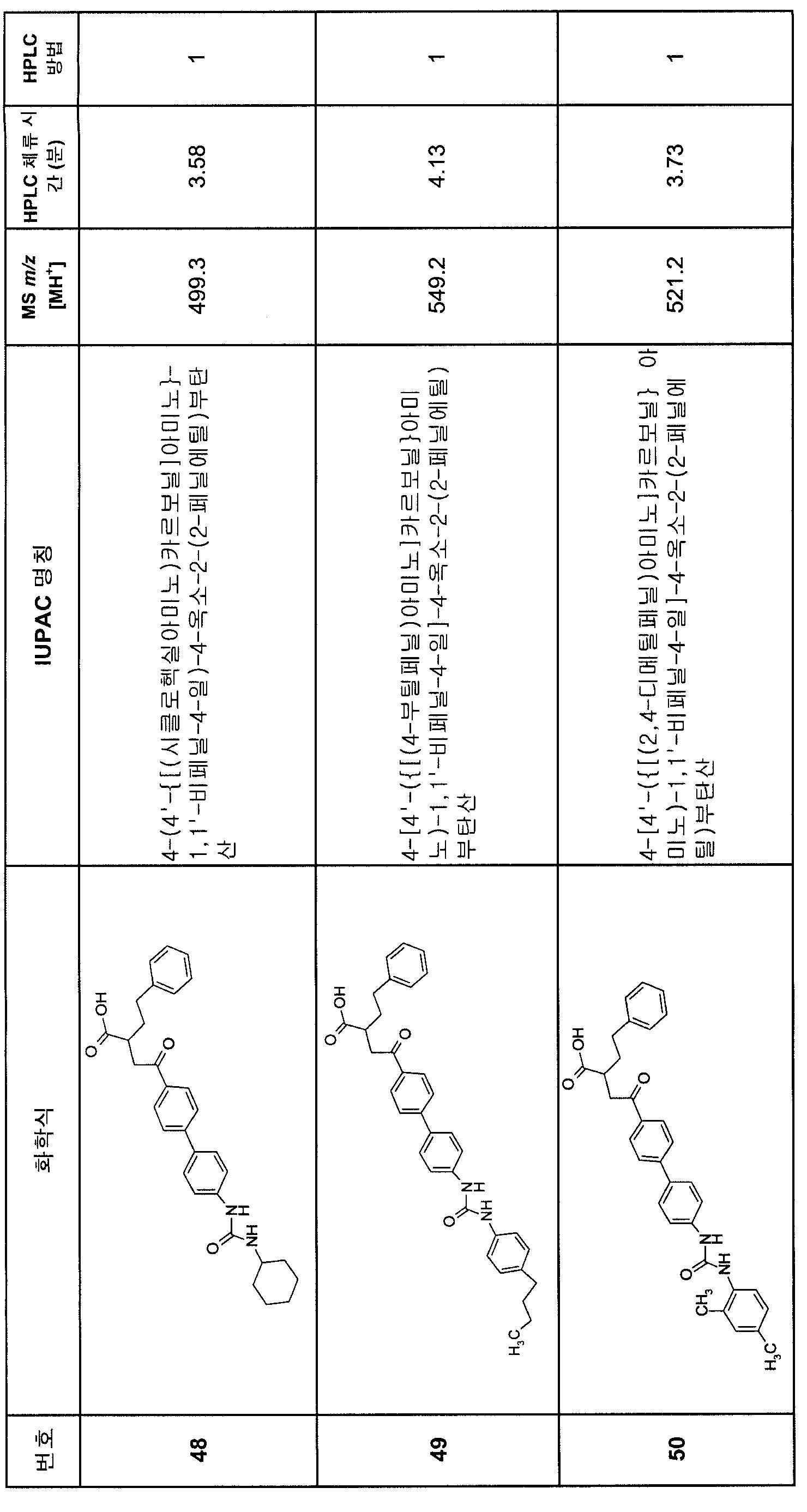 Figure 112007082249387-PCT00165