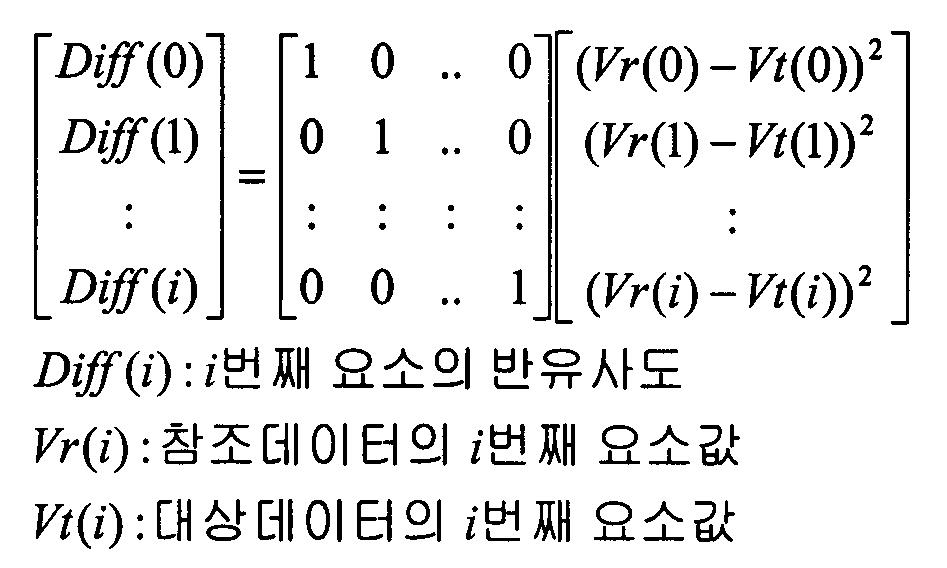Figure 112000004812986-pat00002