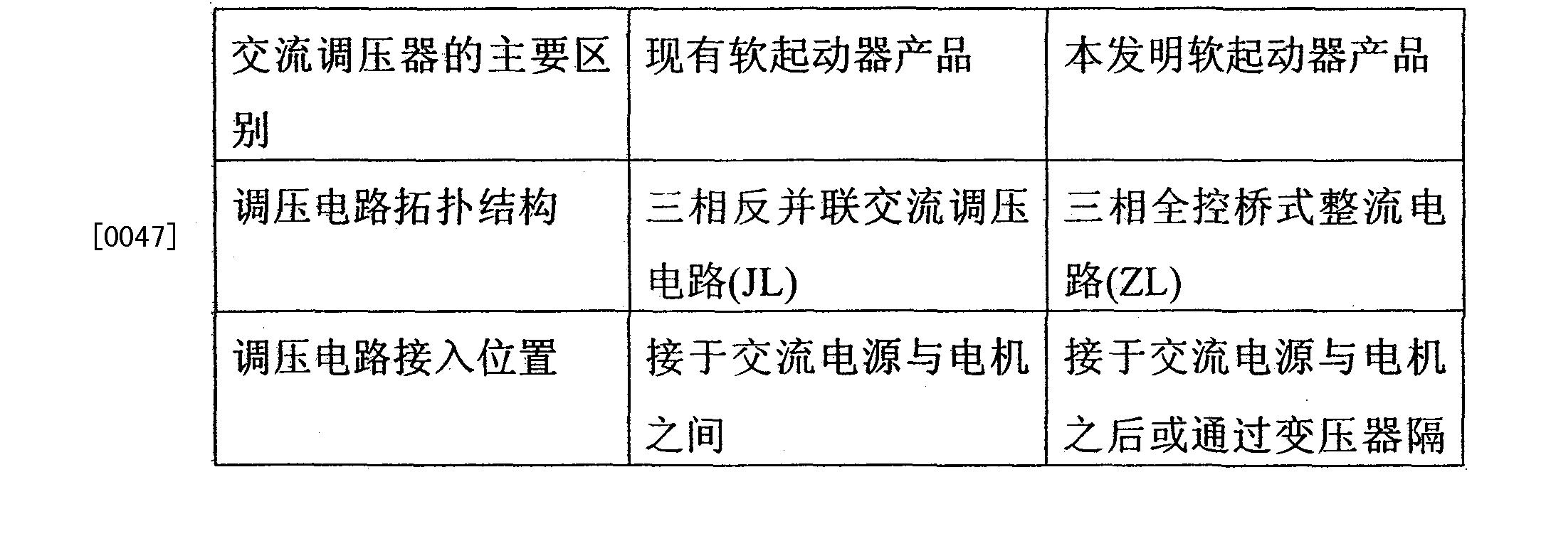 Figure CN101404472BD00102